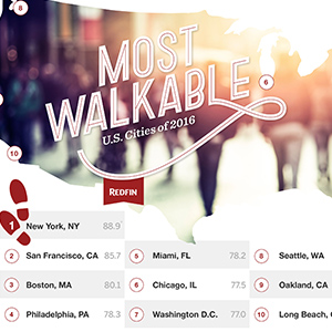 otis-news-feature-the-nations-most-walkable-cities